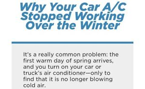 Car aircon tips USE IT OR LOSE IT !!