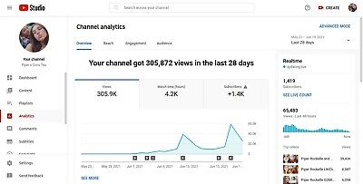 Youtube Channelbusiness More Than 1k - Great Start