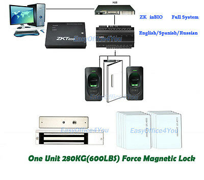 Zkteco Inbio160 Zksoftware Fr1200 Fingerprintrfid Door Access Control Systems