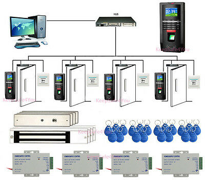 Color 4 Door Fingerprint & RFID Entry Access Control Systems Kit +EM Lock+PSU