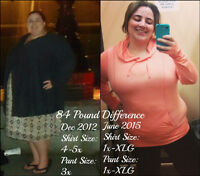 Let me show you how the 21 day fix can change your life!
