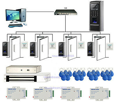 Fingerprint PIN RFID Access Control System 600LBS Magnetic Lock For 4 Doors+PSU