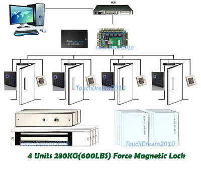 Secure Access Control System For 4 Door With 280kg Maglockpower Boxrfid Reader