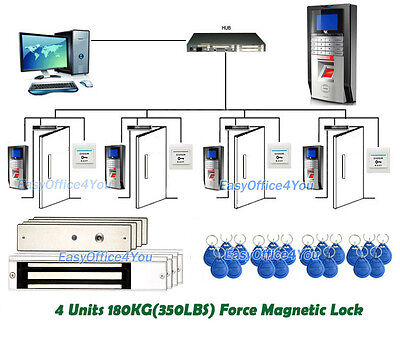 Biometric 4 Doors Fingerprintrfid Access Control System Time Attendance Kits