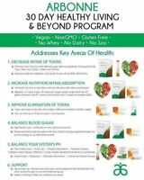 30 Day Healthy Living & Beyond <3 Believe In Yourself!