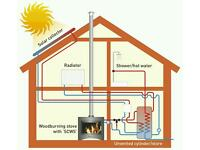 Plumber Plumbing and heating gas cental heating new boiler bathroom specialist