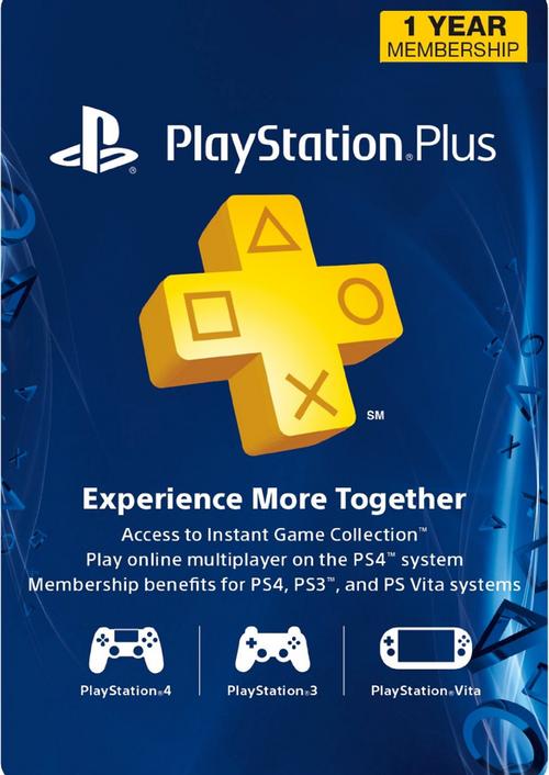 ⚡️DIGITAL CODE⚡️Sony PlayStation Plus 1 Year / 12 Month Membership PS4, PS3, PSN