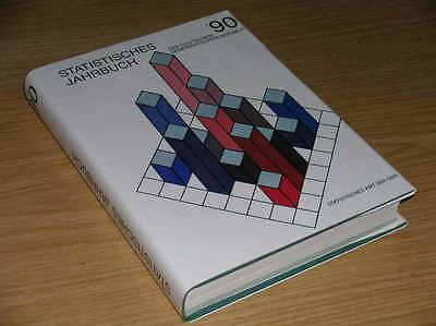 Statistisches Jahrbuch der DDR 1990 / Zahlen Daten Fakten der DDR Geschichte