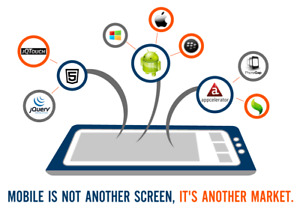 Trusted Mobile Agency - Mobile Application Development Services