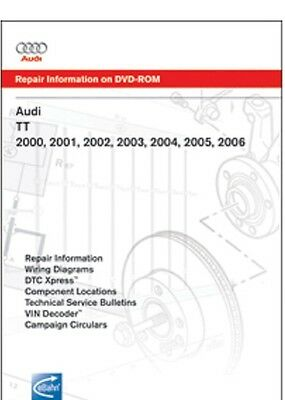 - 2000-2006 Audi TT Coupe, 2001-2006 Audi TT Roadster Factory Repair Manual on DVD