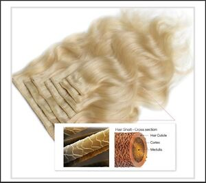 100% HUMAN HAIR/ Blonde body wave CLIP IN hair extensions, 7 pcs Yellowknife Northwest Territories image 4