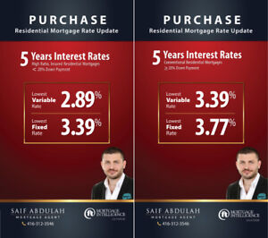 ⭐2.89%⭐ Residential 1st First Mortgage - Bank Rate - Purchase