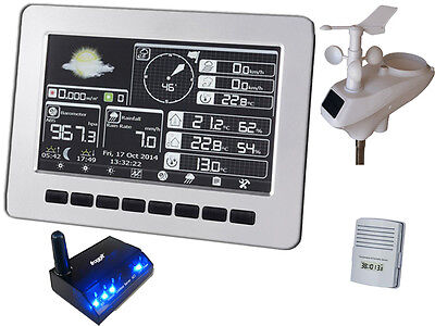 Profi Internet Funk Wetterstations Set (IP Thermometer, Farbdisplay, Solar)