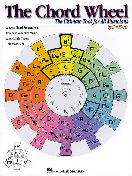 The Chord Wheel Hal Leonard Theory Improvise  Transpose Keys  The Ultimate Tool