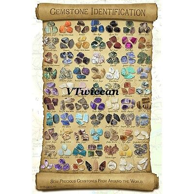 "Gemstone Identification Poster ~ 18"" x 24"" ~ Wiccan Pagan Metaphysical Wall Art"