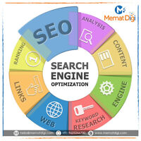 No 1 SEO Agency in Delhi Pitampura| Best SEO Services in Delhi I
