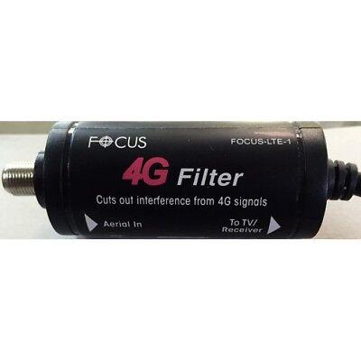 Focus Antennas 4G LTE TV Antenna FILTER Improves TV Antenna Signals
