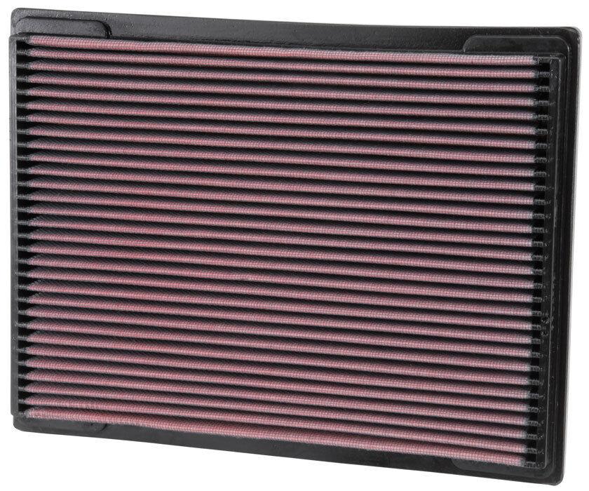 Jeu de filtres Filtres FILTERKIT Mercedes s202 w202 C 200 220 CDI avec Diesel Filtre