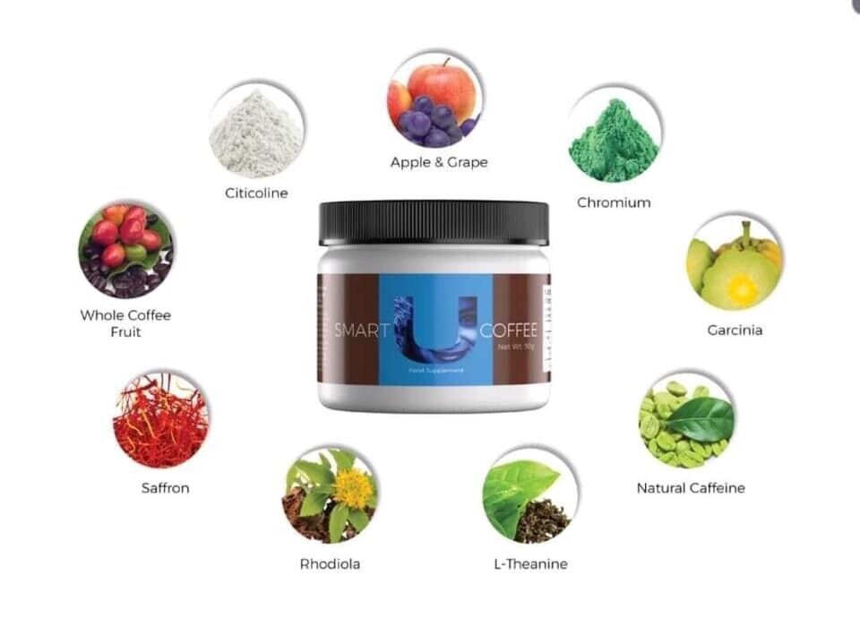 Request your Free 3 day Trial or request price of 30 days