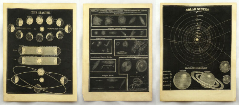 Antique Smith Illustrated Astronomy Space Etchings: Solar System Nebulae Seasons