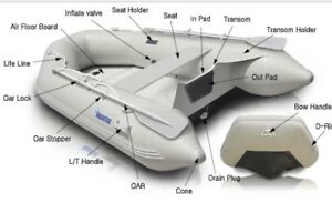 AQUASTAR INFLATABLE BOAT PVC - ZODIAC, ACHILLES, HYPALON (shipping available)