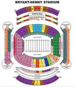 2 Alabama vs Florida Football tickets Lower Level! Bama sideline!