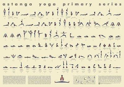112 Posture Yoga Poster Astanga Vinyasa Primary Series Floor Chart Laminated