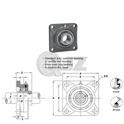 1.0625 In Square Flange Cast Iron Ucfs206-17 Mounted Bearing Uc206-17fs206