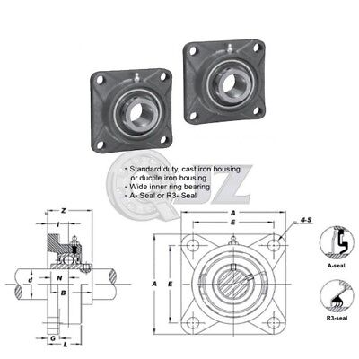 2x 1.5in Square Flange Units Cast Iron Ucfs208-24 Mounted Bearing Uc208-24fs208