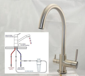 Skfirm 3-Way Kitchen Faucet Mixer Tap w/ Pure Water 2- in -1