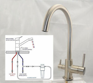 Luxury 3 Way Kitchen Faucet Mixer Tap with Water Filter