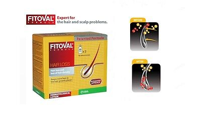 Best Product Fitoval Anti Hair Loss Products Treatment - Stimulates Hair (Best Hair Growth Products)