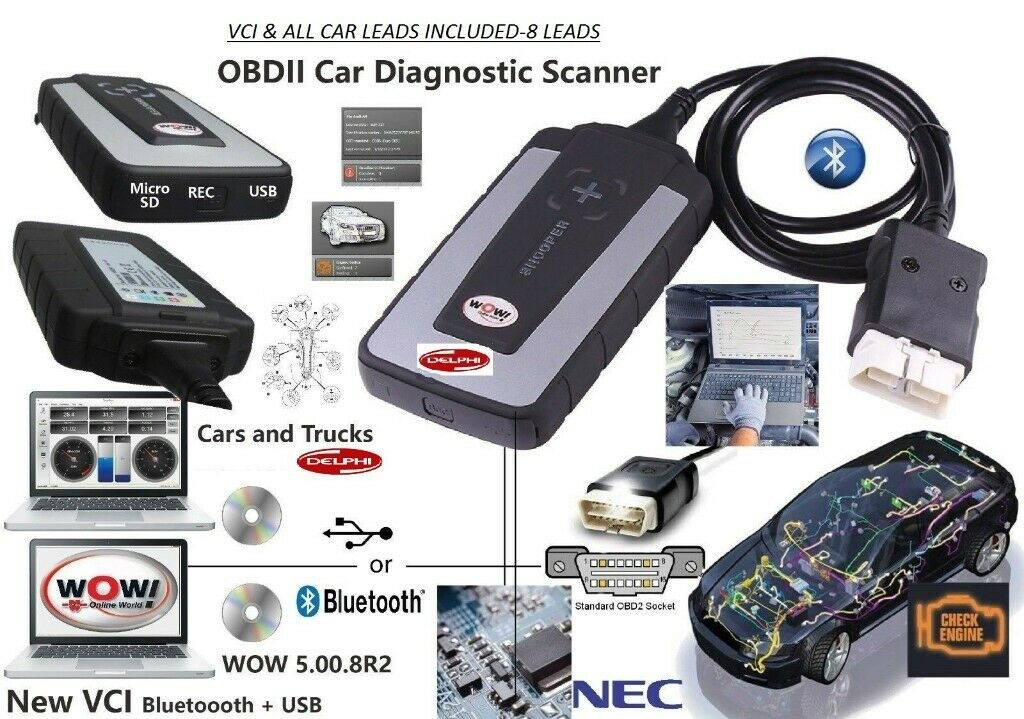 Wow Wurth+Delphi Deluxe Scanner -CAR +VAN+ TRUCK DIAGNOSTIC - 2018  -INTERFACE -OBD2- | in Belfast City Centre, Belfast | Gumtree