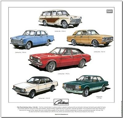 THE FORD CORTINA STORY Fine Art Print - MkI MkII MkIII MkIV MKV Cars Illustrated