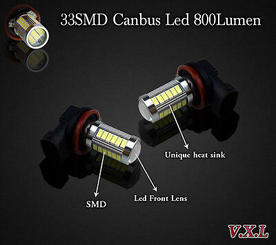 Renault Clio MK2 White LED Superlux Side Light Beam Bulbs Pair Upgrade