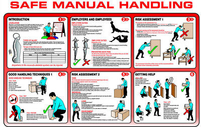 - Manual Handling Training CD UK Training Certificate Risk Assessments Tests 1st