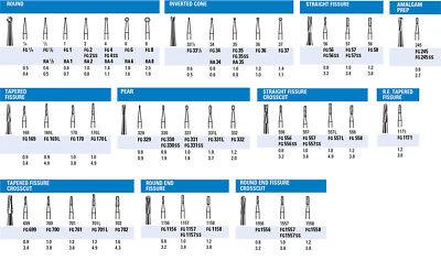 Dental Carbide Burs Drills Fgra Pack Of 10 - Select Size