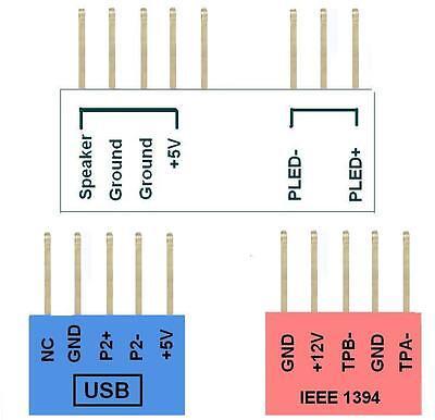 Q-Connector 3er Set Asus P5E P5K P5N32 Formula Extreme NEU P5K3 NEU OVP P5B-E