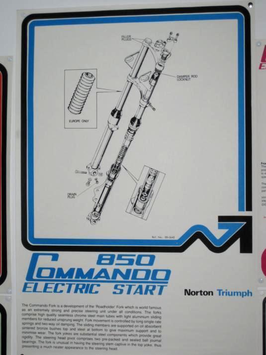 Norton laminated poster Electric Start 850 fork assembly Roadholder laminated