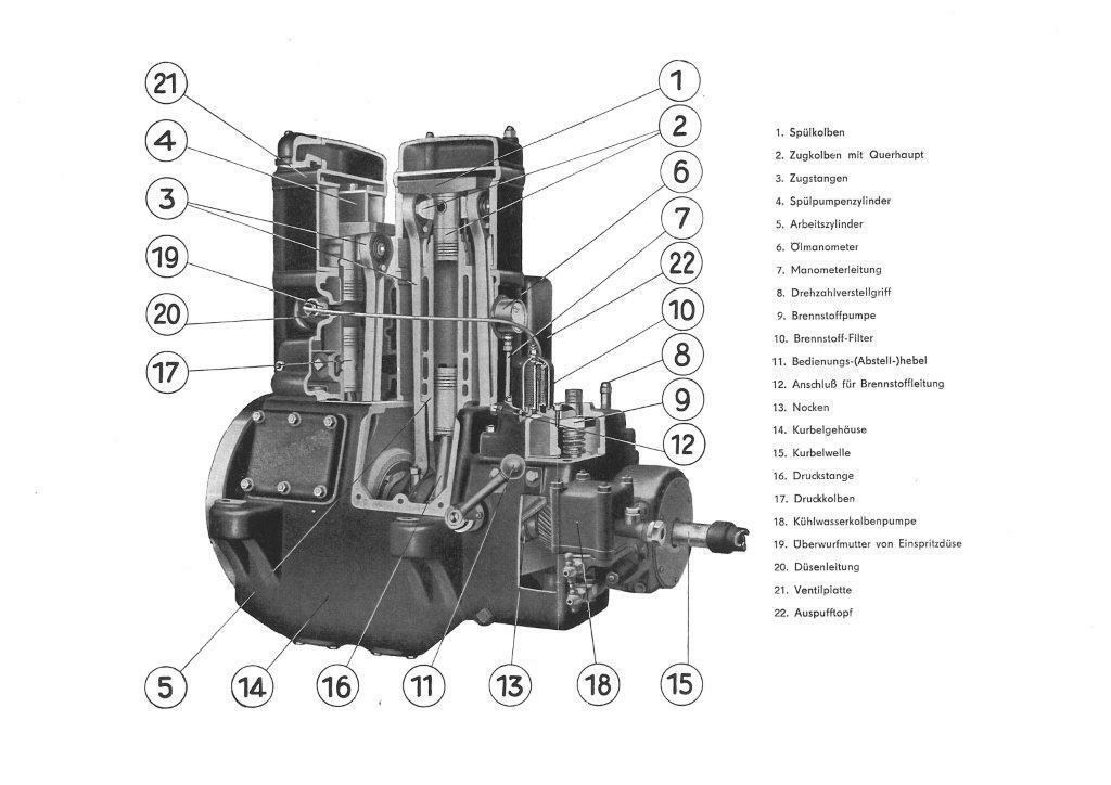 junkers motor hk65 hk 65 gegenkolben betriebsanleitung ersatzteilliste eur 23 00 picclick de. Black Bedroom Furniture Sets. Home Design Ideas