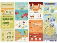 Work Wanted: I Design unique and stunning infographic(s)