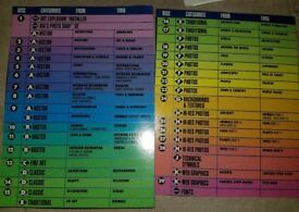 Nova Art Explosion 29 CDs and Manual
