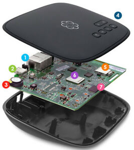 Ooma VOIP Phone System