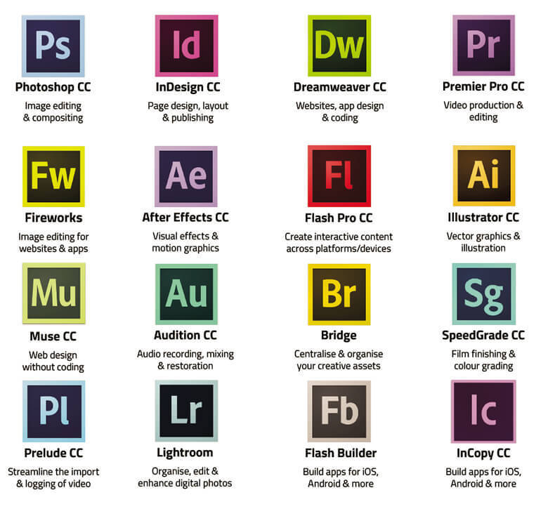 how to edit a pdf in indesign cc