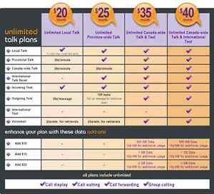 AMAZING Unlimited No Contract Canada Wide Plans