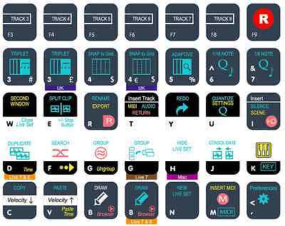 The Best ABLETON LIVE Keyboard Shortcut Stickers. Ever. (US & UK QWERTY)