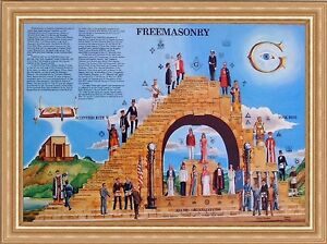 Freemasonry Masonic chart, Print, Master Mason, Shriners, Eastern star, Demolay