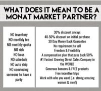 Monat Market Partners needed