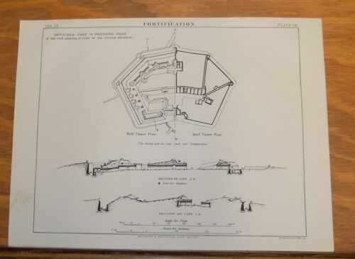 1879 Antique COLOR Map///FORTIFICATION - DETACHED FORT OF POLYGONAL TRACE