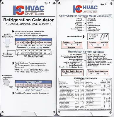 Refrigerant Guide Back + Head Pressure Temperature HVAC